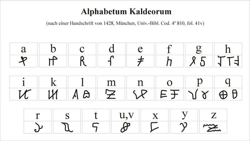 n7.eu/images/kryptografie/kaldeorum.jpg
